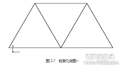 Abaqus基础教程——用ABAQUS/CAE生成桥式吊架模型(一)ansys workbanch图片3