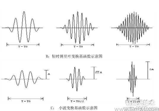 CAE在第三代核电设备国产化中的典型应用案例ansys结果图图片2