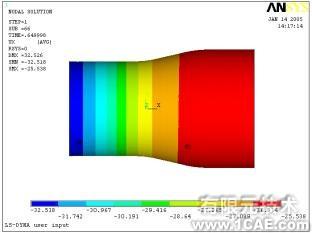 基于ANSYS/LS-DYNA的空拔钢管有限元分析+学习资料图片7