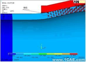 基于ANSYS/LS-DYNA的空拔钢管有限元分析+学习资料图片8