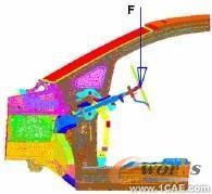 汽车仪表板骨架设计中的优化分析+应用技术图片图片1