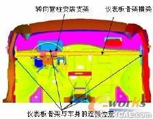 汽车仪表板骨架设计中的优化分析+应用技术图片图片2