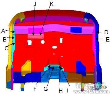 汽车仪表板骨架设计中的优化分析+项目图片图片9