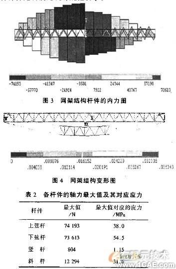 膜结构的载荷分析+培训教程图片3