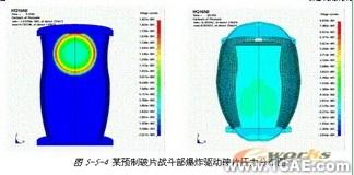 ANSYS在导弹设计中的应用+培训案例图片图片12