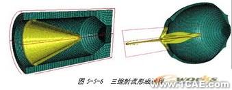 ANSYS在导弹设计中的应用+培训案例图片图片15