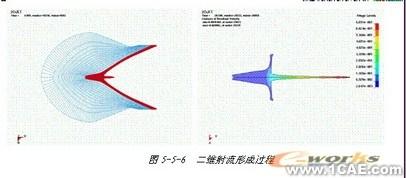 ANSYS在导弹设计中的应用+培训案例图片图片16
