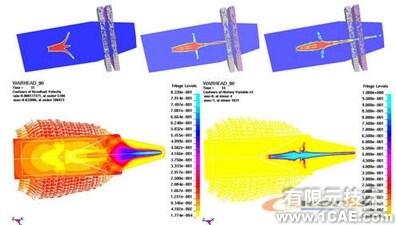 ANSYS在导弹设计中的应用+培训案例图片图片18