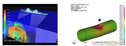 ANSYS在导弹设计中的应用+培训资料图片31