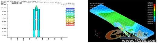 ANSYS在导弹设计中的应用+培训资料图片33