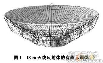 天线的CAE技术应用+应用技术图片图片3