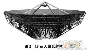 天线的CAE技术应用+培训教程图片10