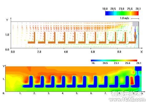 CFD在暖通空调中的应用+应用技术图片图片2