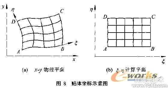 CFD网格及其生成方法概述+培训资料图片8