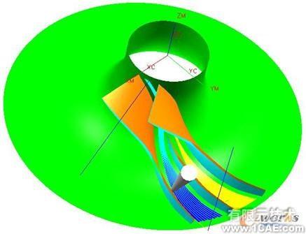 UG NX在离心叶轮流道的数控加工研究应用机械设计培训图片6