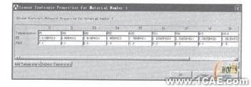基于ANSYS的连铸坯感应加热温度场数值模拟+有限元项目服务资料图图片7