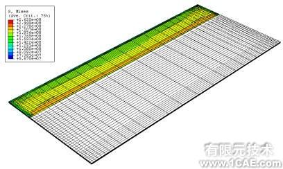 有限元在板材轧制过程中的应用+培训资料图片6