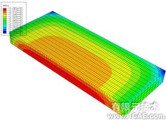 有限元在板材轧制过程中的应用+培训资料图片8