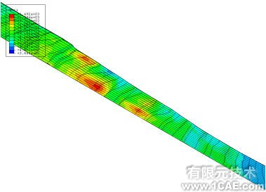 有限元在板材轧制过程中的应用+培训资料图片9