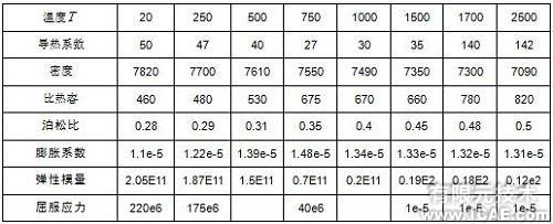 复合材料层合板强度计算+学习资料图片11