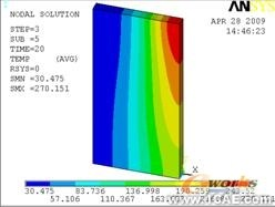 ANSYS残余应力分析应用 +培训资料图片15