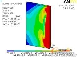 ANSYS残余应力分析应用 +培训资料图片23