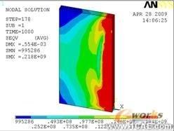 ANSYS残余应力分析应用 有限元分析培训课程图片24