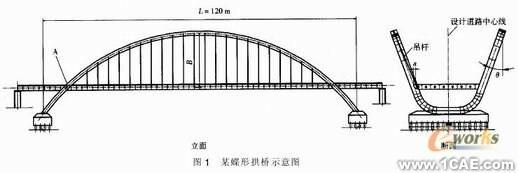 Ansys在桥梁优化设计中应用+培训课程图片2
