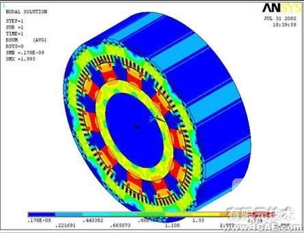 电机电磁设计_ANSYS EMAG模块案例——电机的电磁分布分析