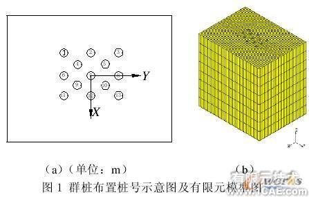 复合地基非线性有限元分析+培训资料图片1