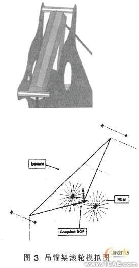 旋挖钻机工作装置有限元分析有限元分析培训课程图片3