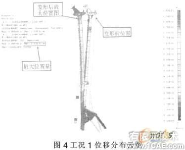 旋挖钻机工作装置有限元分析有限元分析培训课程图片5