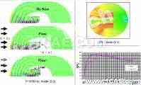 Actran声学有限元分析培训课程有限元分析案例图片3