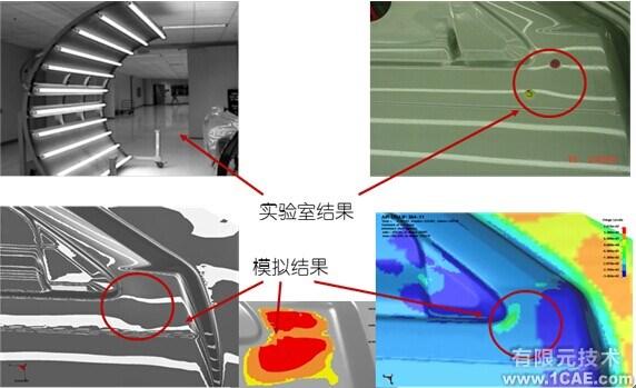 Dynaform培训课程有限元分析技术图片7