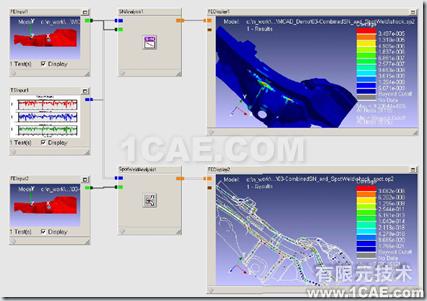 nCode DesignLife 疲劳分析软件培训课程有限元分析培训课程图片1