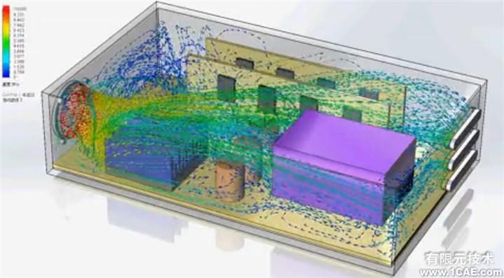 Flow Simulation  EFD流体有限元分析培训有限元分析图片2