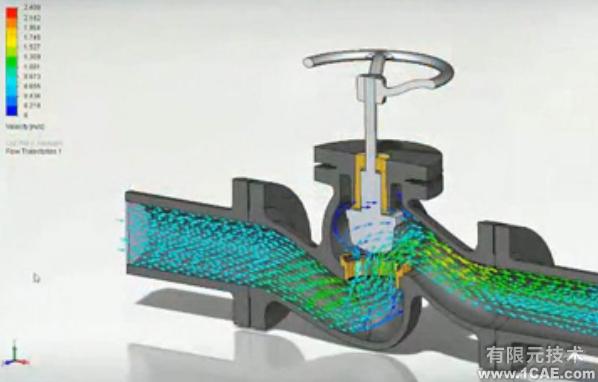 Flow Simulation  EFD流体有限元分析培训有限元分析培训资料图片6