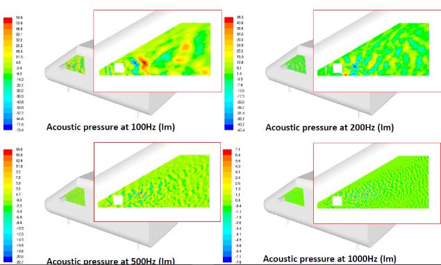 Fluent在汽车气动噪声分析中的应用案例+有限元仿真分析相关图片10