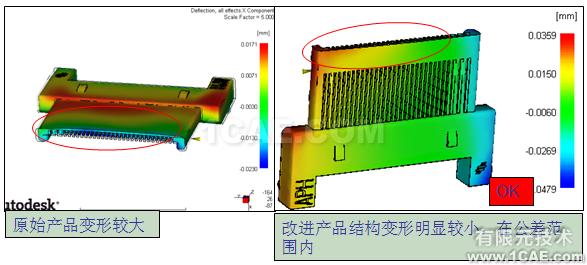 应用Moldflow对连接器产品进行模拟仿真案例+有限元项目服务资料图片12
