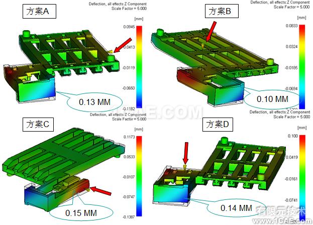 应用Moldflow对连接器产品进行模拟仿真案例+项目图片4
