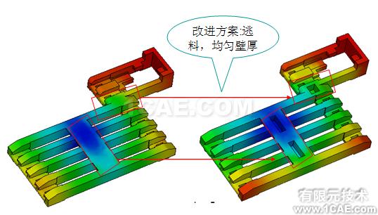 应用Moldflow对连接器产品进行模拟仿真案例+项目图片5