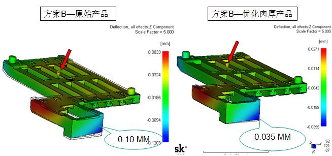 应用Moldflow对连接器产品进行模拟仿真案例+学习资料图片6