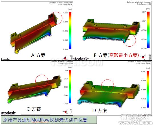 应用Moldflow对连接器产品进行模拟仿真案例+有限元项目服务资料图片10