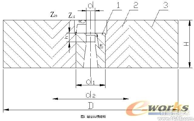 基于ANSYS的杆形件正挤压组合凹模优化设计+有限元项目服务资料图图片11