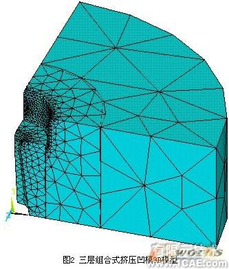 基于ANSYS的杆形件正挤压组合凹模优化设计+有限元项目服务资料图图片13
