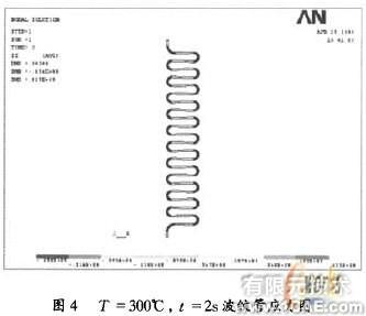 ANSYS的U形波纹管疲劳寿命分析+应用技术图片图片9