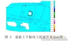 台架的车身疲劳分析+培训案例相关图片图片3