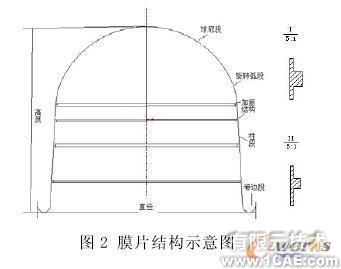 金属膜片变形的数值有限元分析机械设计培训图片1