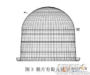 金属膜片变形的数值有限元分析机械设计培训图片2