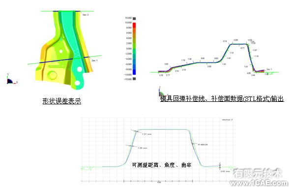 JSTAMP钣金冲压有限元分析实例 +有限元项目服务资料图图片3